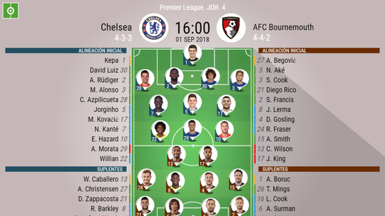 Onces iniciales del Chelsea-Bournemouth de la Jornada 4 de la Premier League 2018-19. BeSoccer
