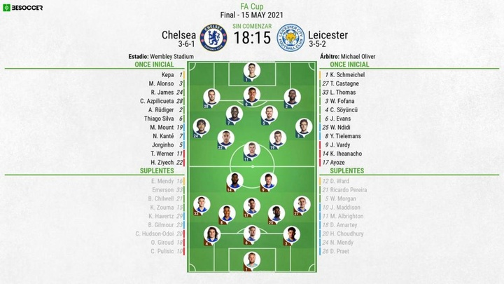 Onces confirmados del Chelsea-Leicester. BeSoccer