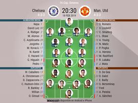 Alineaciones confirmadas del Chelsea-Manchester United de la FA Cup 2018-19. BeSoccer
