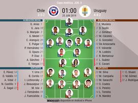 Alineaciones confirmadas del Chile-Uruguay. BeSoccer