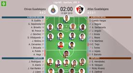 Alineaciones confirmadas del Chivas-Atlas. BeSoccer