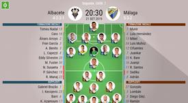 Onces del Albacete-Málaga. BeSoccer