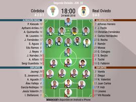 Alineaciones confirmadas del Córdoba-Oviedo correspondiente a la Jornada 32 de Segunda. BeSoccer
