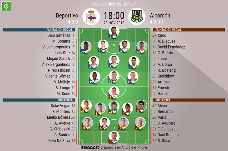 Onces del Deportivo-Alcorcón. BeSoccer