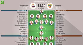 Onces del Deportivo-Almería. BeSoccer
