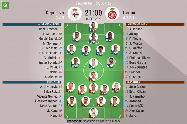 Alineaciones del Dépor-Girona. BeSoccer