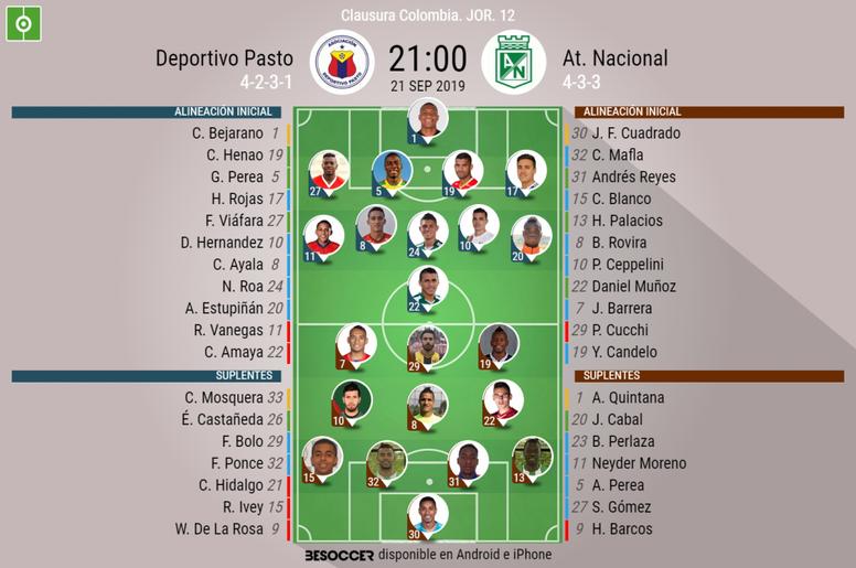 Alineaciones confirmadas del Deportivo Pasto-Nacional. BeSoccer