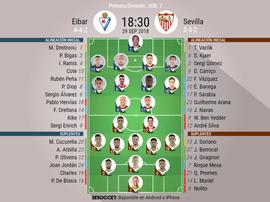 Onces confirmados del Eibar-Sevilla. BeSoccer