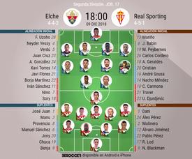 Alineaciones confirmadas del Elche y el Real Sporting. BeSoccer