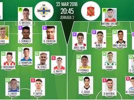 Alineaciones del Irlanda del Norte Sub 21-España Sub 21. BeSoccer