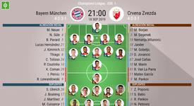 Onces del Bayern-Estrella Roja. BeSoccer
