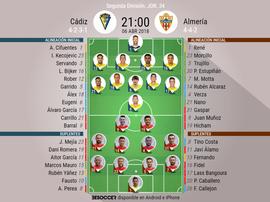 Alineaciones del partido de Segunda División que enfrenta a Cádiz y a Almería. BeSoccer