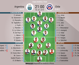 Onces confirmados del Argentina-Chile. BeSoccer