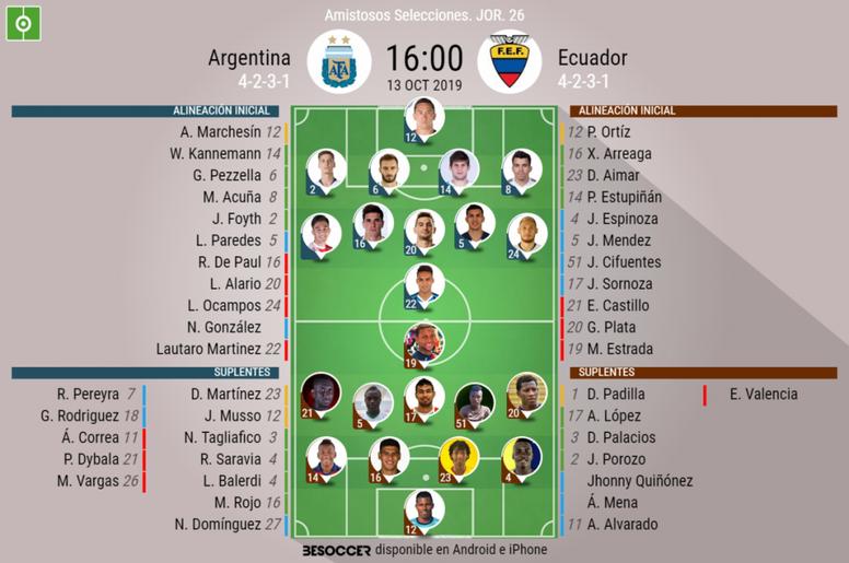 Onces confirmados del Argentina-Ecuador. BeSoccer