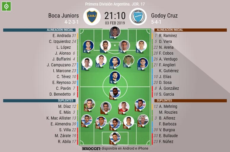 Onces confirmados del Boca Juniors-Godoy Cruz. BeSoccer