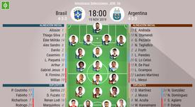 Onces confirmados del Brasil-Argentina. BeSoccer
