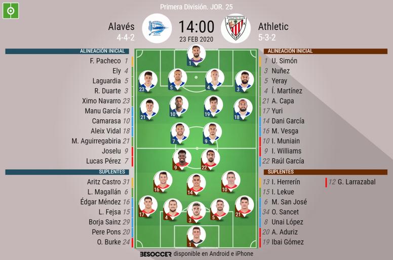 Onces confirmados del Alavés-Athletic. BeSoccer