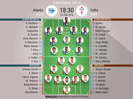 Onces confirmados del Alavés-Celta. BeSoccer