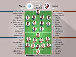 Onces confirmados del Alavés-Huesca. BeSoccer