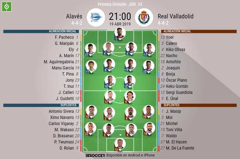 Onces confirmados del Alavés-Valladolid. BeSoccer