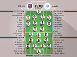 Formazioni titolari Atletico Madrid-Alves. BeSoccer