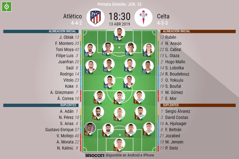 Onces confirmados del Atlético-Celta. BeSoccer