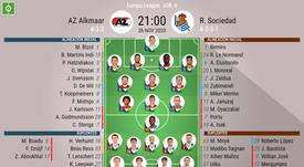 Onces confirmados del AZ Alkmaar-Real Sociedad. BeSoccer