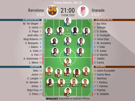 Barcelona-Granada, en el Camp Nou. BeSoccer