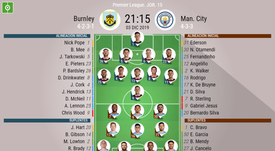 Onces confirmados del Burnley-Manchester City. BeSoccer