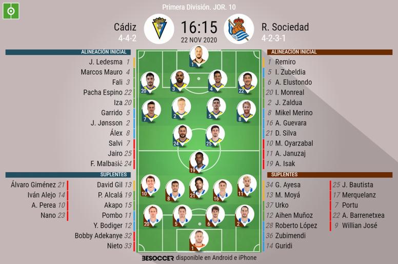 Onces confirmados del Cádiz-Real Sociedad. BeSoccer