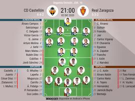 Onces confirmados del Castellón-Zaragoza. BeSoccer