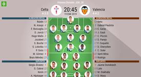 Onces confirmados del Celta-Valencia. EFE/Archivo