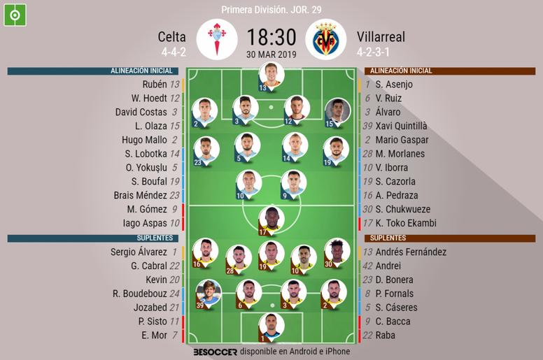 Onces confirmados del Celta-Villarreal. BeSoccer