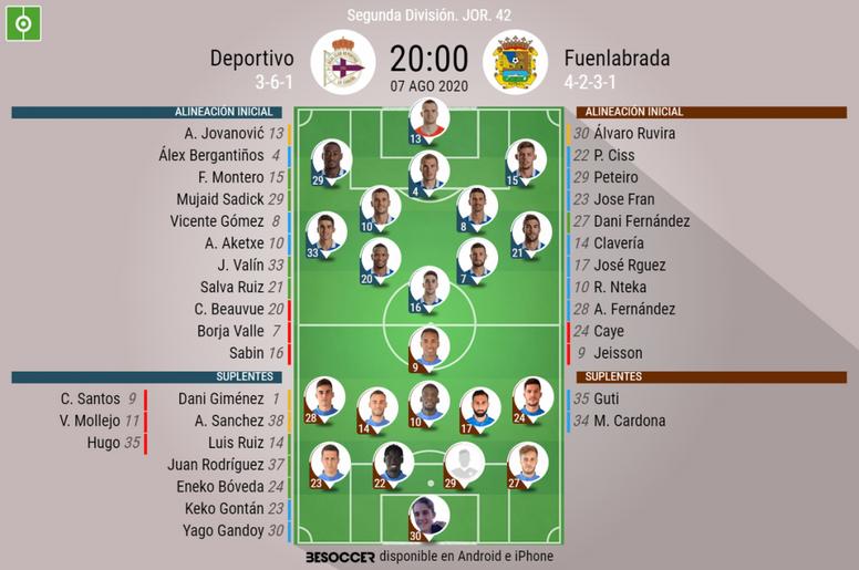 Onces confirmados del Deportivo-Fuenlabrada. BeSoccer
