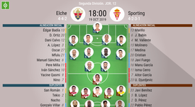 Onces confirmados del Elche-Sporting. BeSoccer