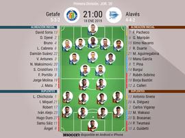 Onces confirmados del Getafe-Alavés. BeSoccer