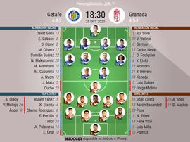 Onces confirmados del Getafe-Granada. BeSoccer
