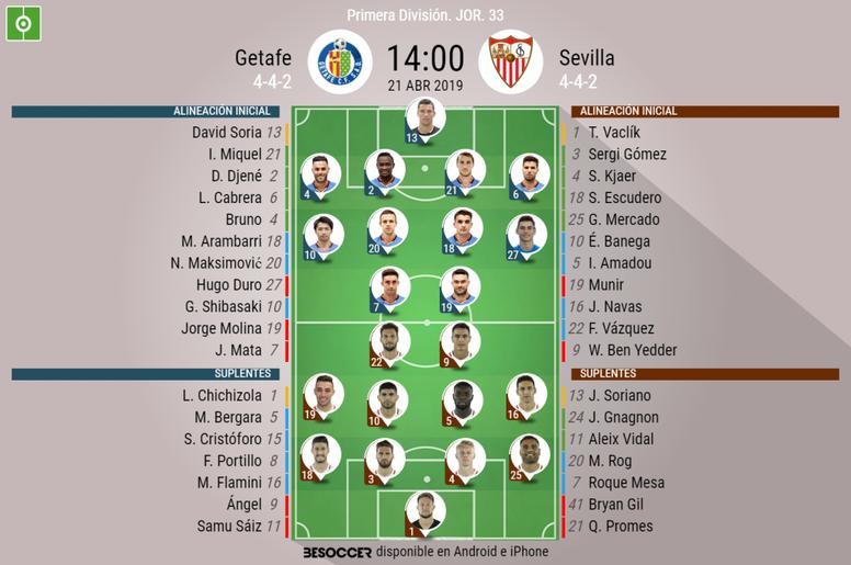 Onces confirmados del Getafe-Sevilla. BeSoccer