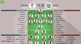 Onces confirmados del Granada-Getafe. BeSoccer