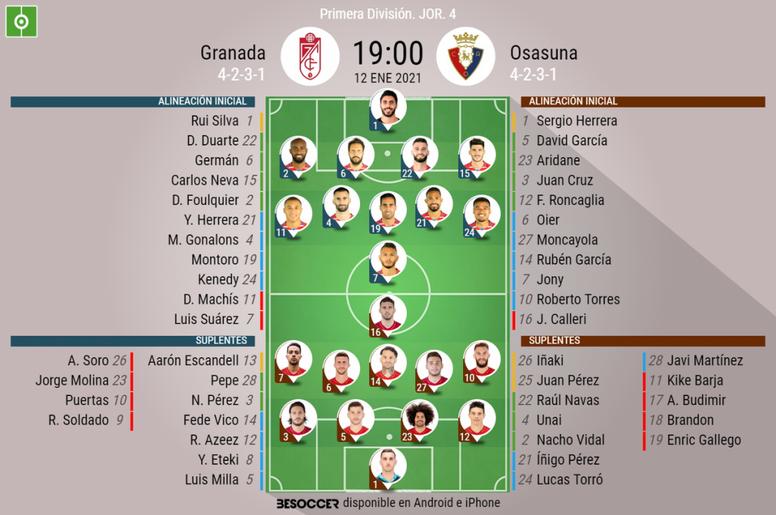 Onces confirmados del Granada-Osasuna. BeSoccer