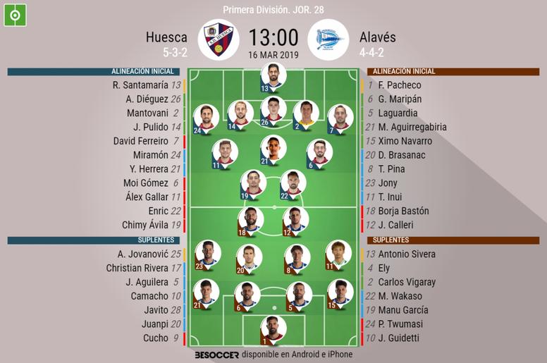 Onces confirmados del Huesca-Alavés. BeSoccer