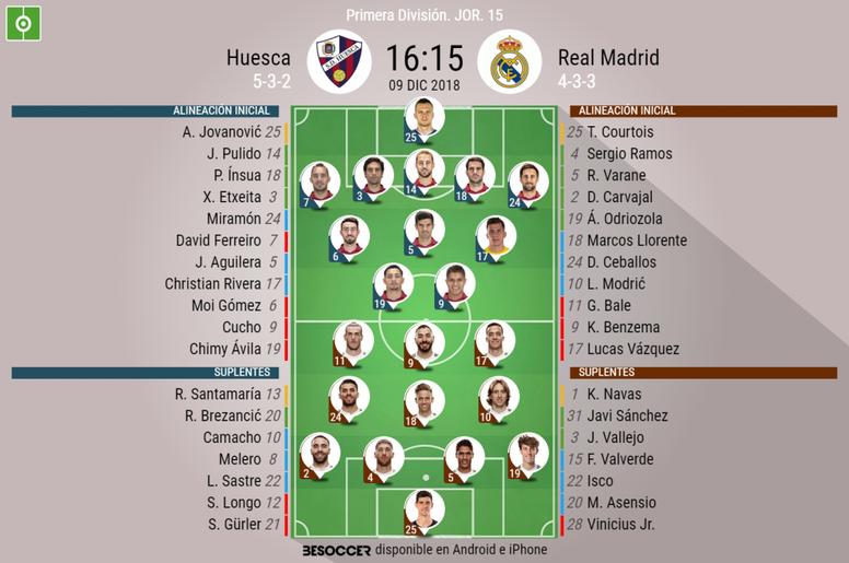 Onces confirmados del Huesca-Real Madrid. BeSoccer