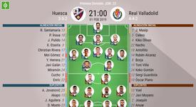 Onces confirmados del Huesca-Valladolid. BeSoccer