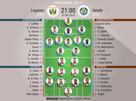 Onces confirmados del Leganés-Getafe. BeSoccer