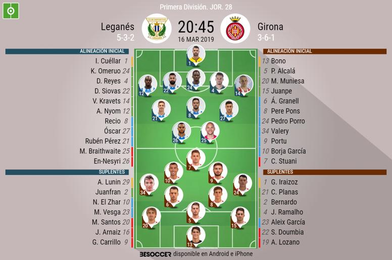 Onces confirmados del Leganés-Girona. BeSoccer