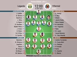 Onces confirmados del Leganés-Villarreal. EFE