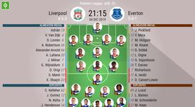 Onces confirmados del Liverpool-Everton. BeSoccer