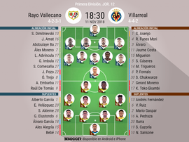 Onces Onces confirmados del Rayo-Villarreal. BeSoccer