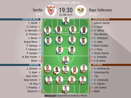 Onces confirmados del Sevilla-Rayo. BeSoccer