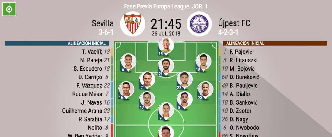 Alineaciones oficiales del Sevilla-Újpest de la fase previa de Europa League. BeSoccer